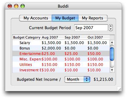 personal budget software. Buddi Personal Budget Software