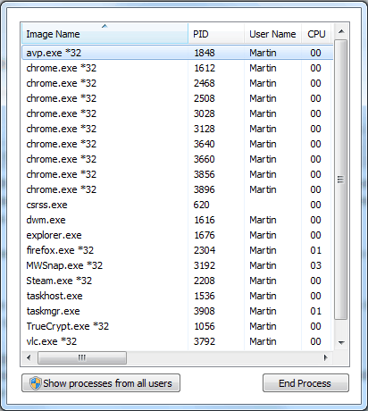 windows task manager compact