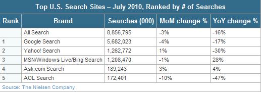 Keyword Research Tool - Bing Webmaster Tools