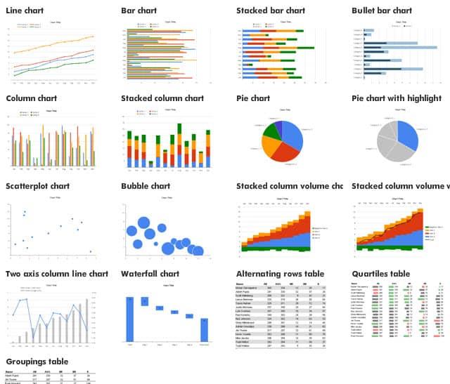PowerPoint, Excel Chart Data Templates - gHacks Tech News