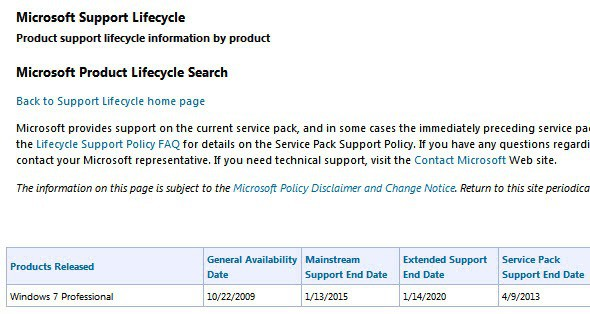 microsoft support lifecycle