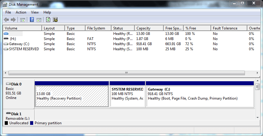 Default letter assigned for the primary hard drive