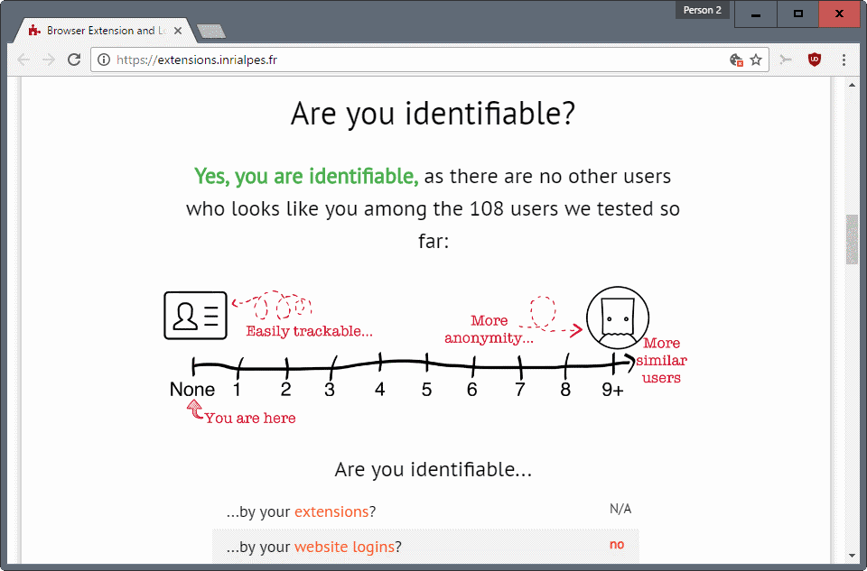 Are you identifiable by extensions, logins and your browser?