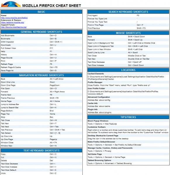 mozilla firefox cheat sheet