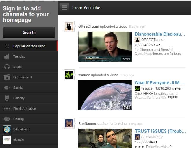 popular on youtube