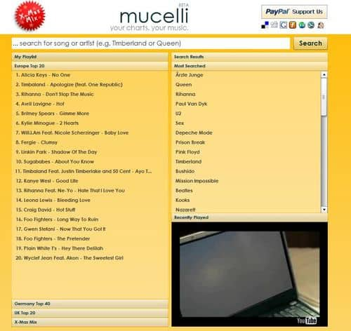 mucelli