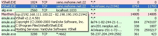 tcp ip task manager