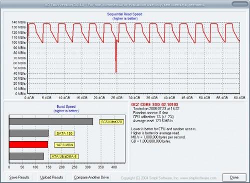 ocz core series ssd 64gb benchmark