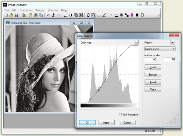 image analyzer