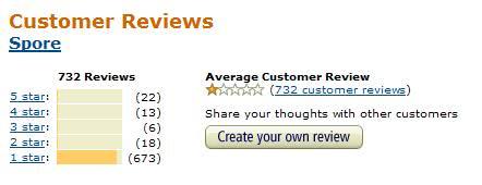 spore reviews