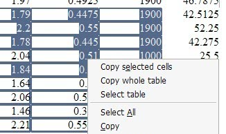 copy tables