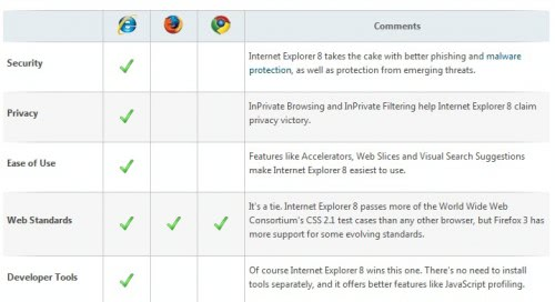 browser comparison