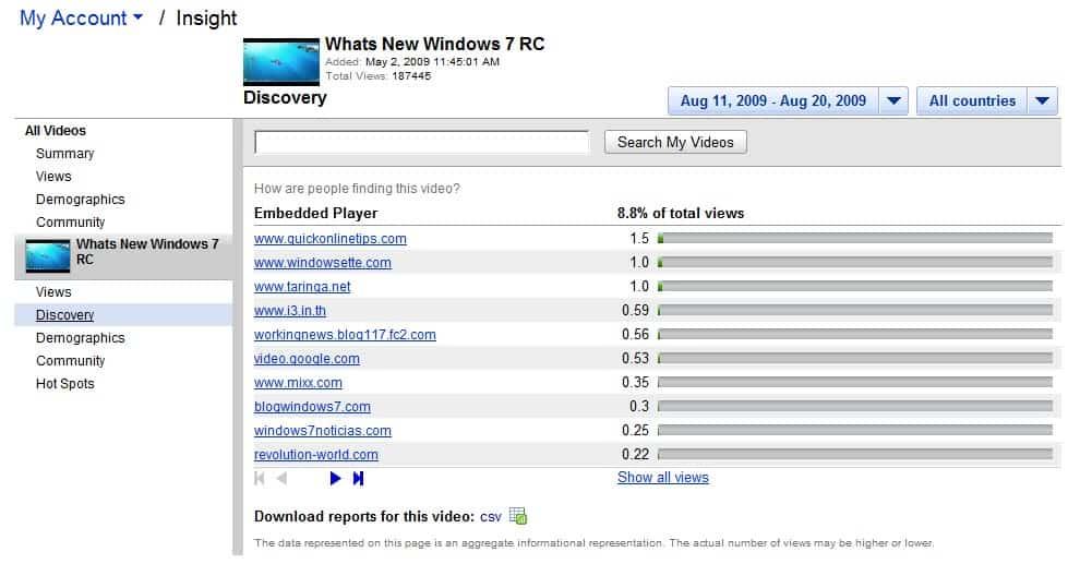 youtube embedded links