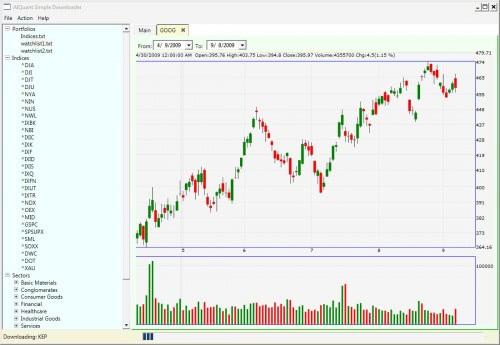 stock market software