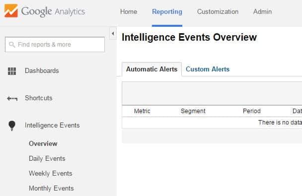 intelligence events