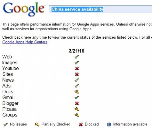 Google China Service Availability