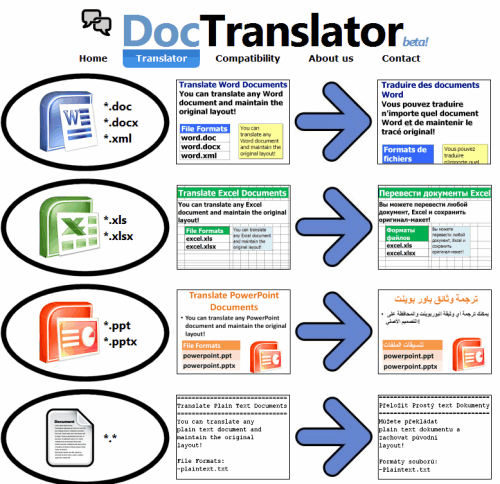 doc translator
