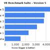 v8_benchmark_suite_-_version_5