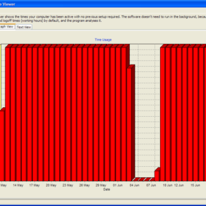 PC Usage Viewer, Displays PC Activity