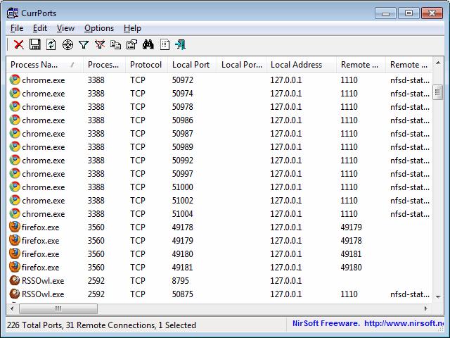 currport internet connections