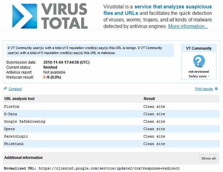 scan links virustotal