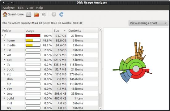 Baobab: Disk Usage Analyzer for GNOME - gHacks Tech News