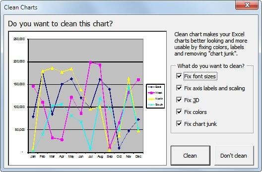 clean a chart