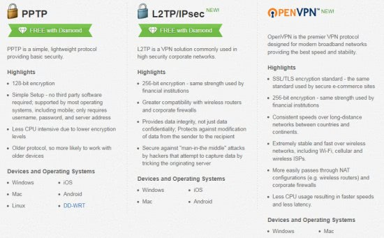 Giganews Introduces Two VyprVPN Security Options - gHacks Tech News