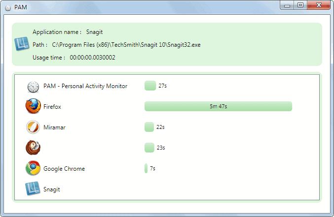 Personal Activity Monitor, Record Applicaton Usage - gHacks Tech News