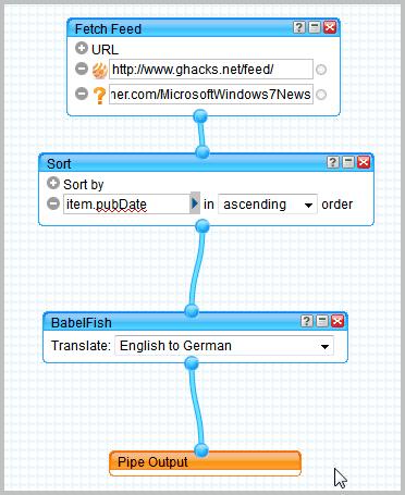 translate feeds