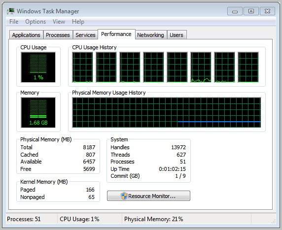 task manager resources