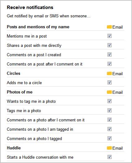 google+notifications