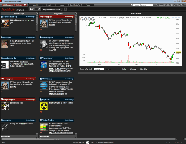 stocktwit stock market software