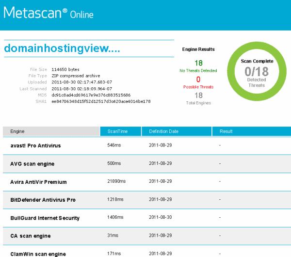 antivirus scan results