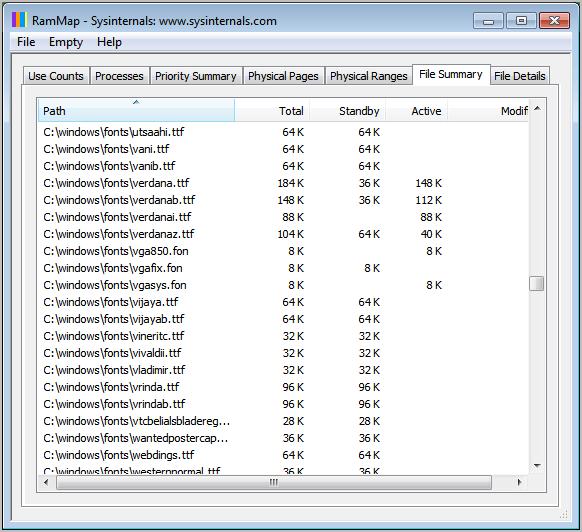 rammap windows memory