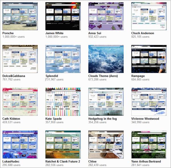 top-google-chrome-themes