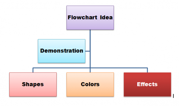how to make a flowchart in word 2011