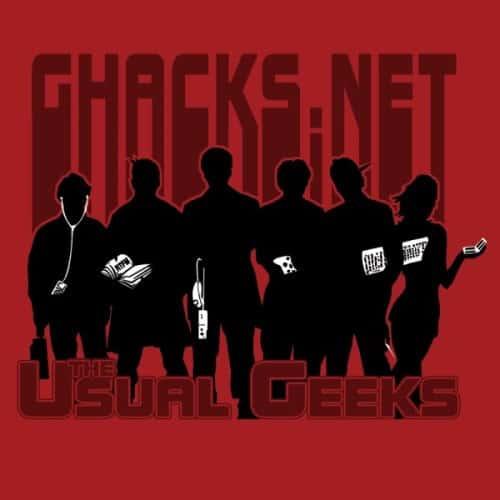 The future of Ghacks (2018)
