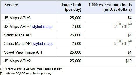 google maps api costs