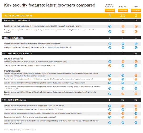 web browser security features