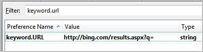 keyword url