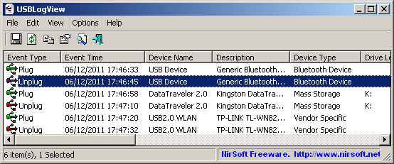 usb device log