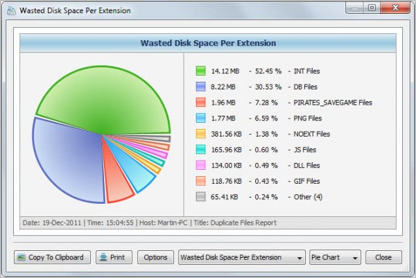 wasted disk space