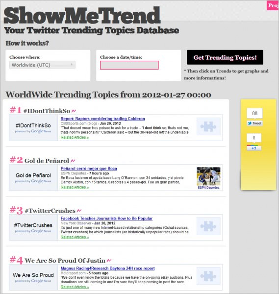 ShowMeTrend Links Twitter Tags To Web News