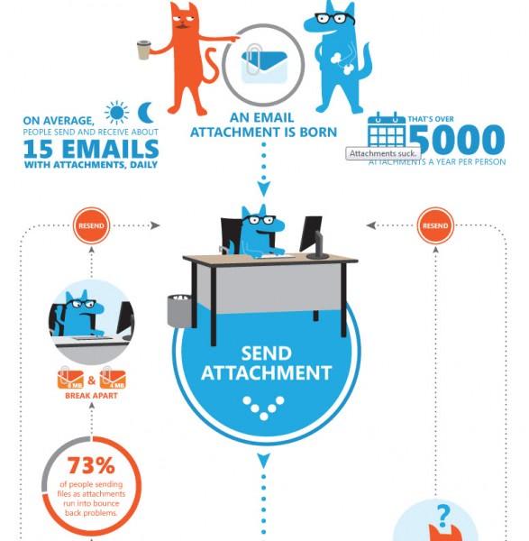 attachment infographic
