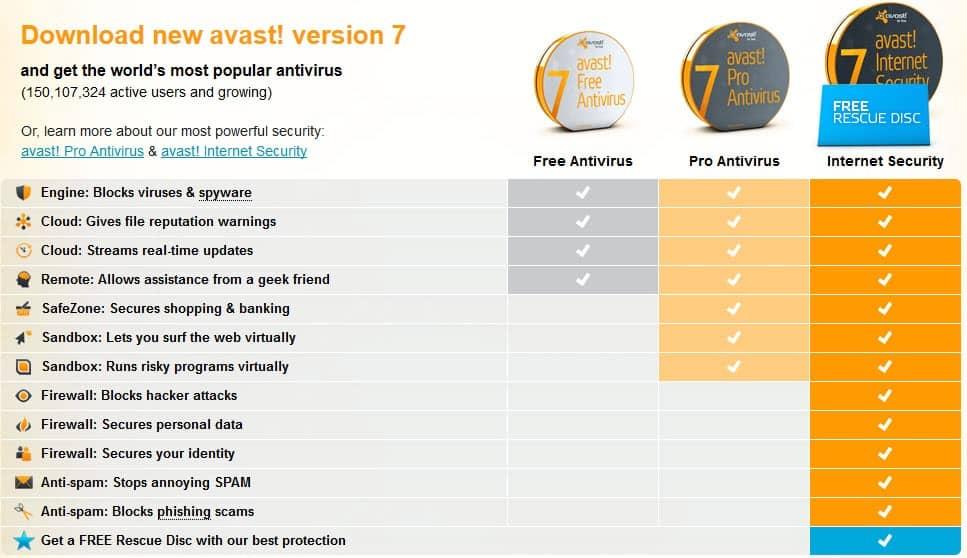 Avast Free Antivirus 7 Final Released - gHacks Tech News