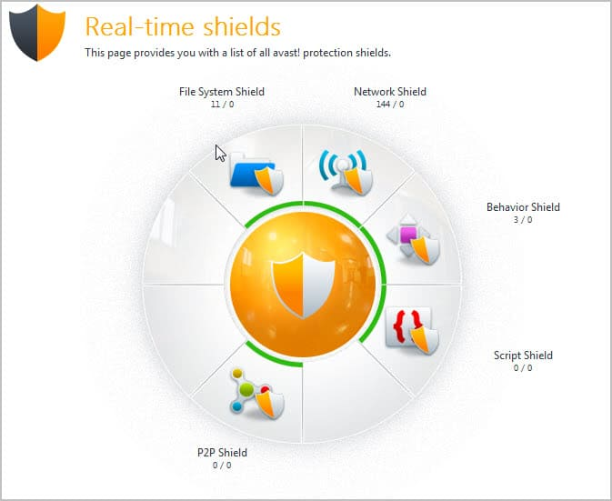 what are avast shields