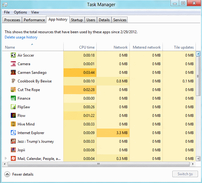 how to track windows application usage