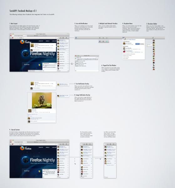 firefox social networking