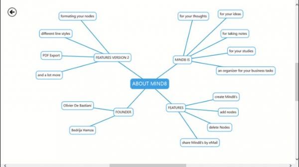 mind8 mindmapping